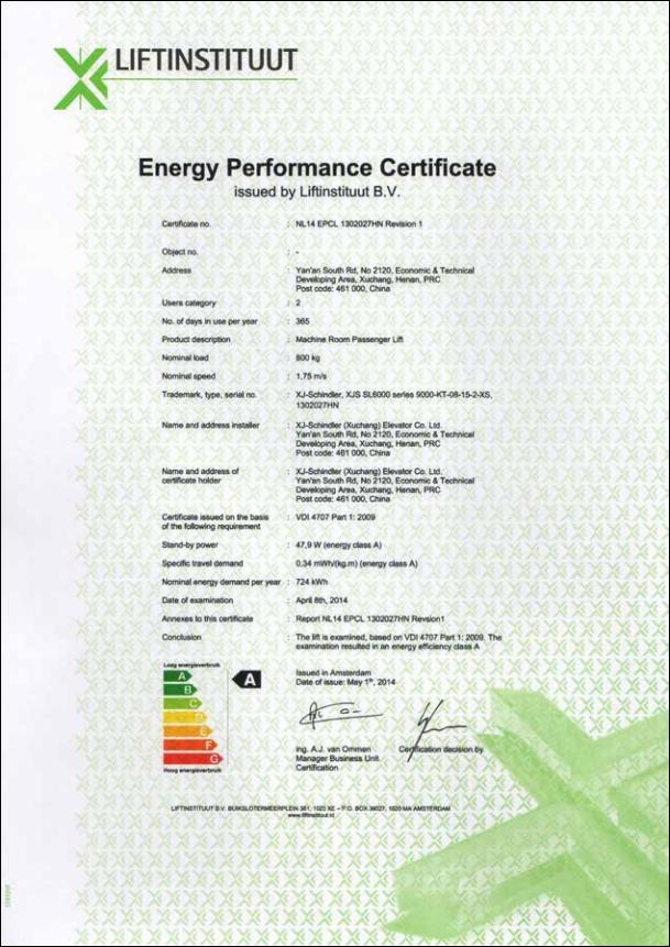 国际raybet雷竞 VDI4707 能耗等级 最高 A 级节能认证1