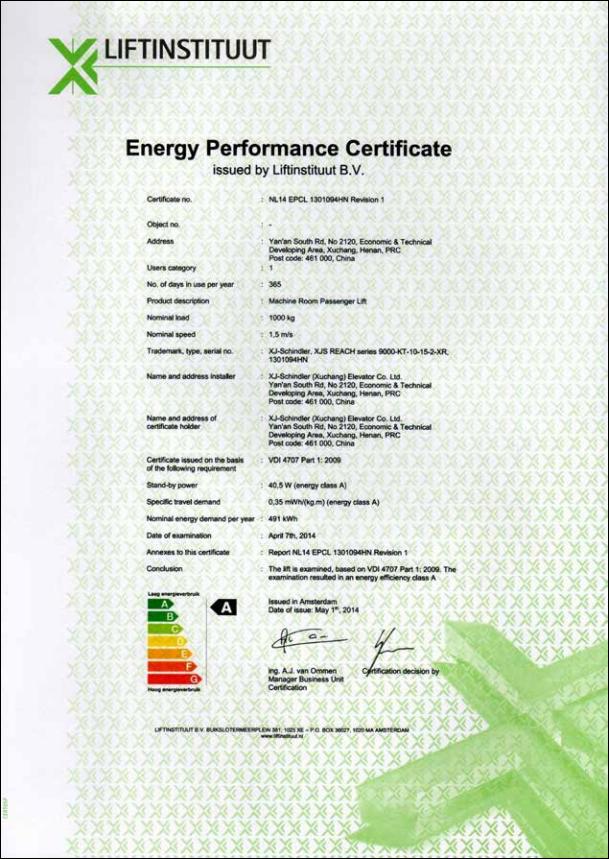 国际raybet雷竞 VDI4707 能耗等级 最高 A 级节能认证2